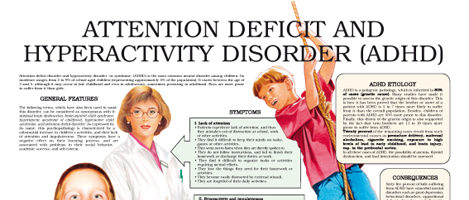 Attention deficit and hyperactivity disorder (ADHD)