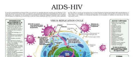 HIV – AIDS (II)
