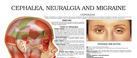 Cephalea, neuralgia and migraine
