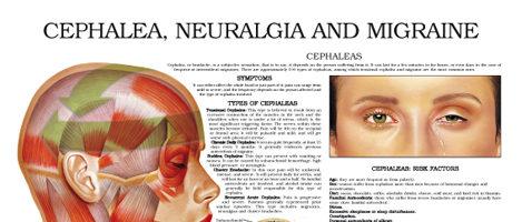 Cephalea, neuralgia and migraine