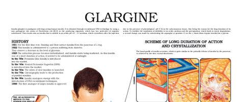 Glargine