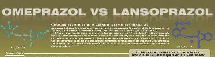Omeprazole vs lansoprazole