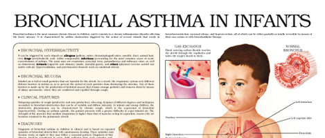 Bronchial asthma in infants