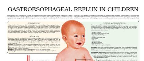Gastroesophageal reflux in childrend