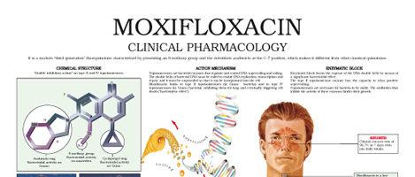 Láminas de Farmacología
