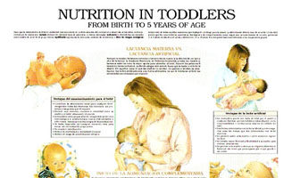 Nutrition in toddlers (from birth to 5 years of age)
