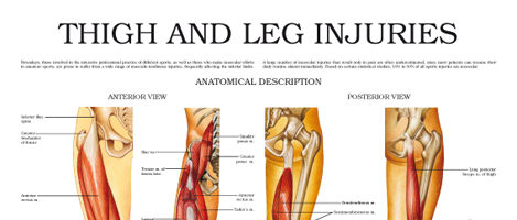 Thigh and leg injuries
