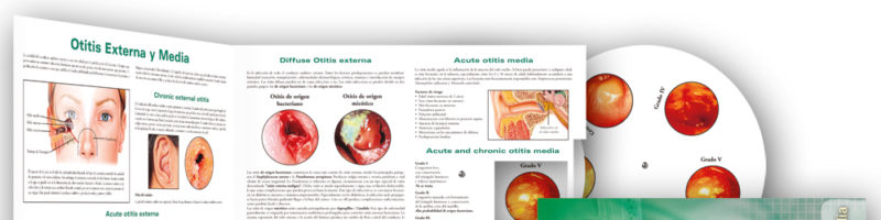 Otitis Media and Otitis Externa
